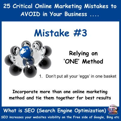Online Marketing Mistakes #3 - Relying on only 'One' Online Marketing Method http://www.facebook.com/websiteseochick