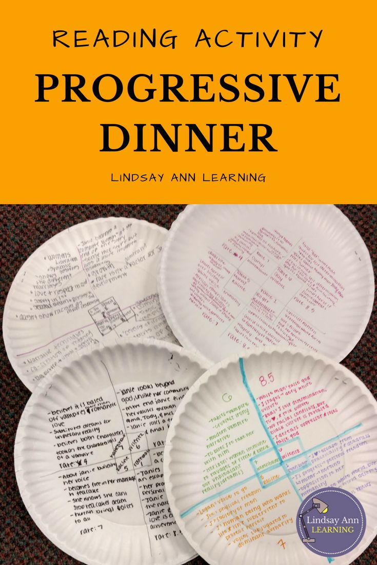 "Are you an English teacher in need of engaging reading activities for your middle school or high school English class? Stage a progressive dinner of knowledge with fiction, nonfiction, and poetry texts or excerpts of your choosing. Students will take notes on paper plates and ""fill their plates"" with ideas for small group discussion. ""Menus"" offer reading strategies, discussion questions, and creative writing extension activities. Be sure to click through to check out a preview."