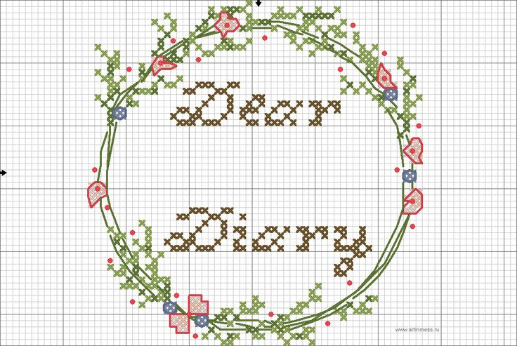 Spring wreath cross-stitching pattern, www.artinmess.ru