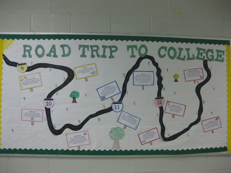 A fun example of a college preparation bulletin board that describes the path students need to take to prepare to go to college, starting in freshman year. The original poster and bulletin board was done by Abby Hill, Peoria High School Senior.