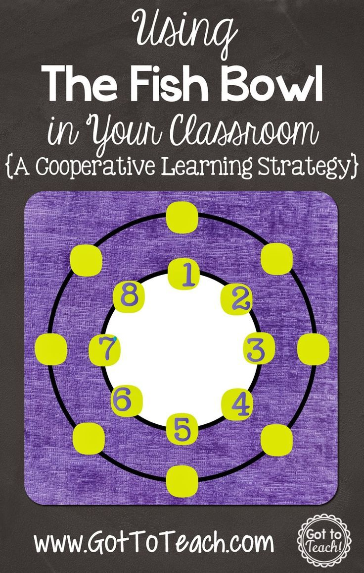 The Fish Bowl: A Cooperative Learning Strategy {Post 5 of 5}