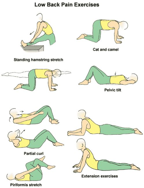 10 Ways to Alleviate Lower Back Pain
