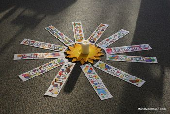 A lovely Montessori idea to celebrate birthdays...may try to incorporate this next year :)