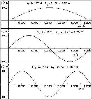 book Nonlinear prediction ladder filters for