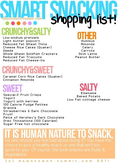 Smart Snacking Shopping List!
