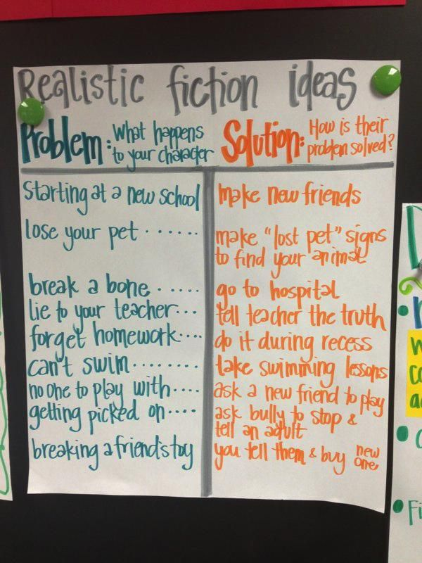 Realistic Fiction Topic Ideas