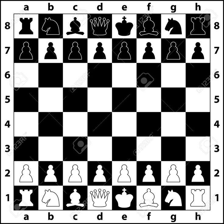 las posiciones iniciales de las piezas de ajedrez en el tablero de ajedrez