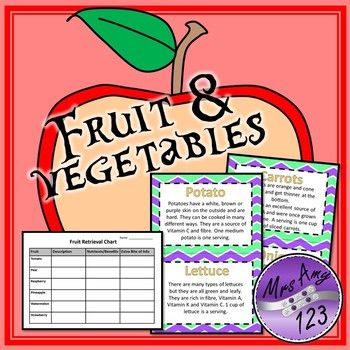 Fruit and Vegetable Information Texts