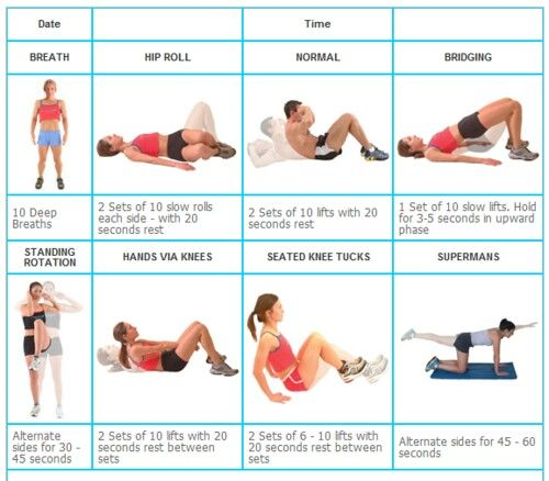 Core Workout Ab Exercises For Beginners Yourviewsite Co