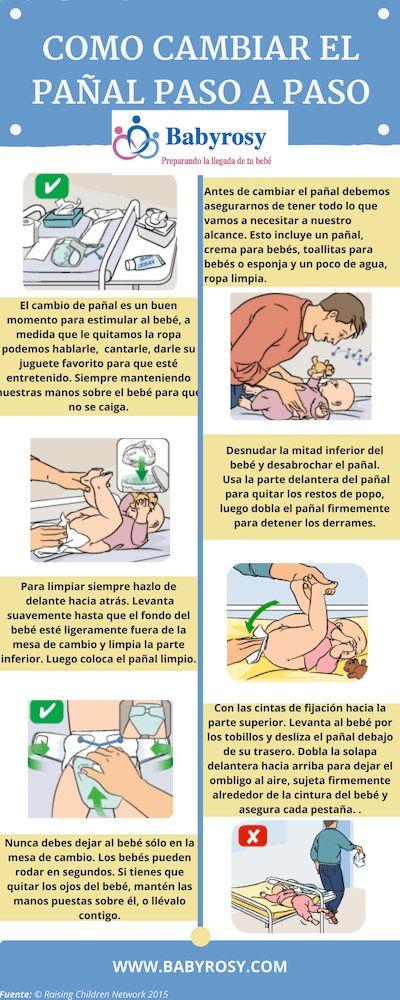 Cuidados del bebé:¿Cómo cambiar el pañal al recién nacido? | Babyrosy