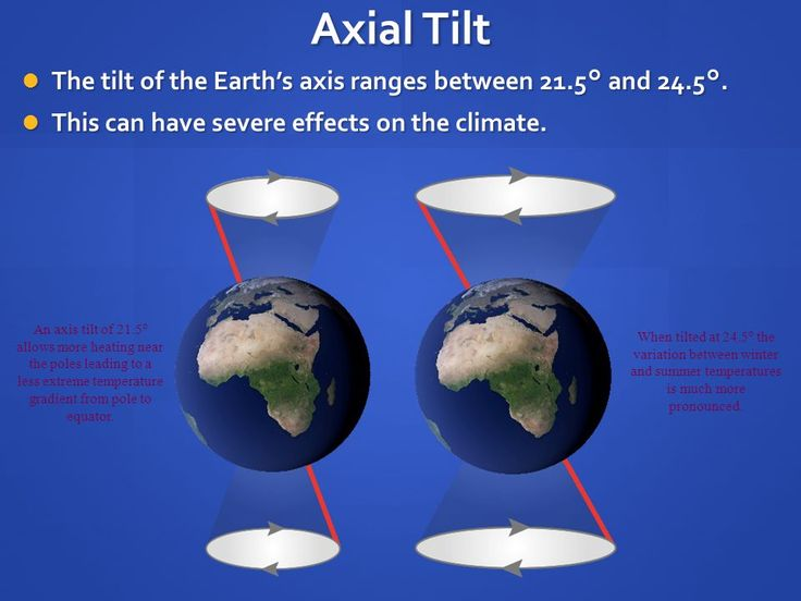 Axial Tilt The tilt of the Earth's axis ranges between 21.5° and 24.5°.