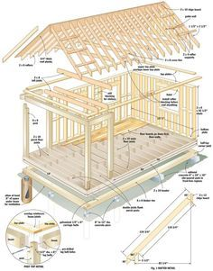 Make a 14 x 20 ft cabin for under $4000. Written instructions and this one illustration.