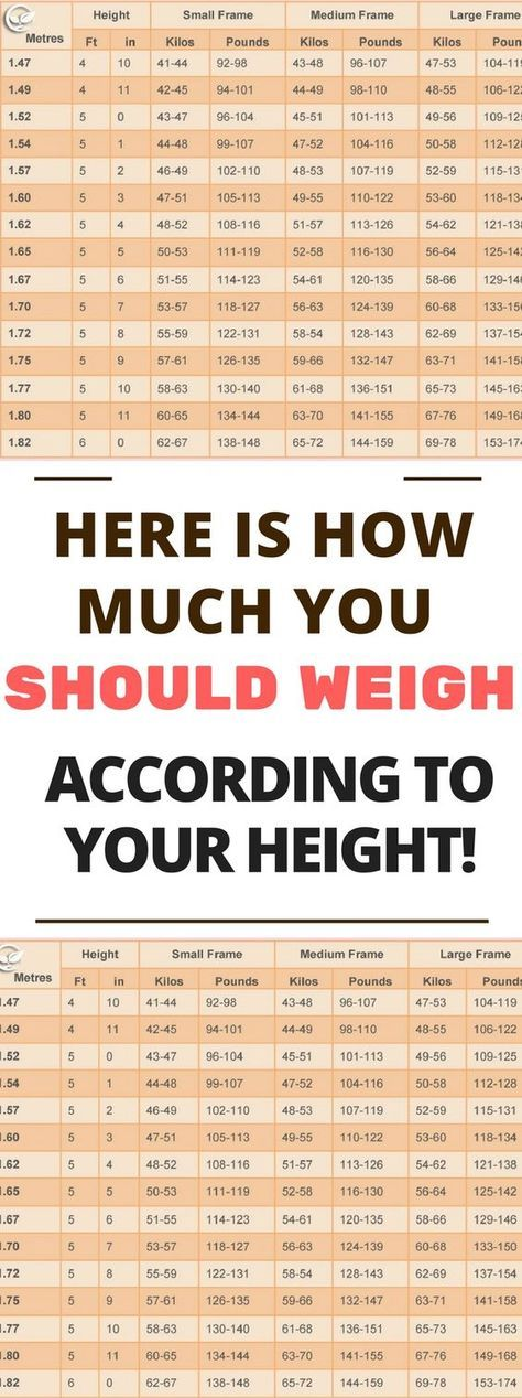 Best  Weight Charts Ideas On   Average Weight Chart