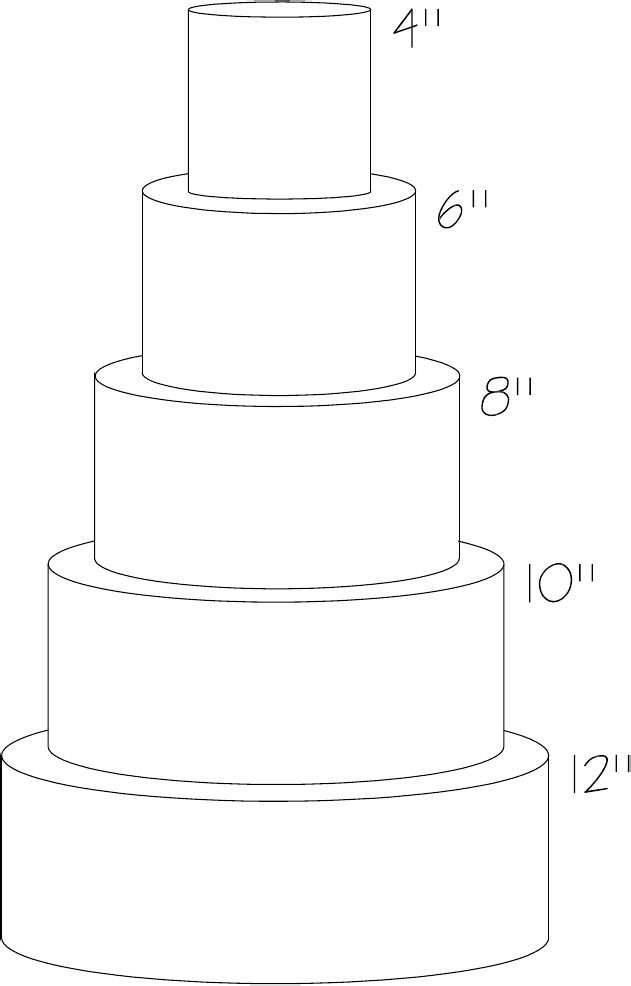 """Round Cake Template you can use all the sizes and have 3 dummies 6, 8 10, and 12 can be your big cake you cut at the bottom and share with family its a lot of cake! its 4"""" or 3"""" high each layer. top 4"""" is yours or you can do a 4 layers and the 6"""" will be yours."""