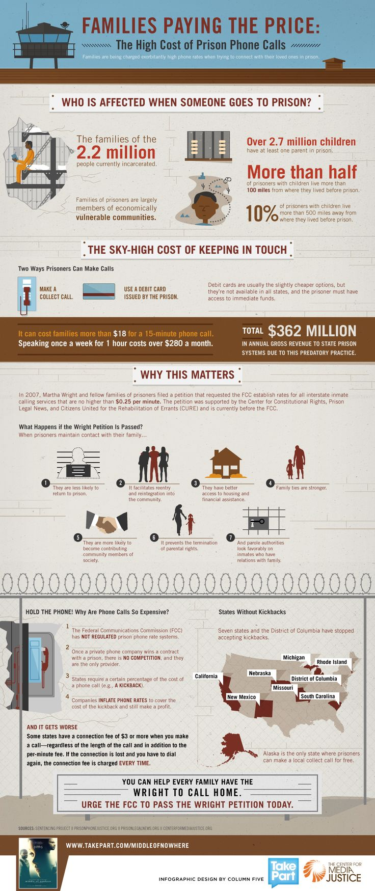 An Infographic On Families Paying a Price: The High Cost of Prison Phone Calls