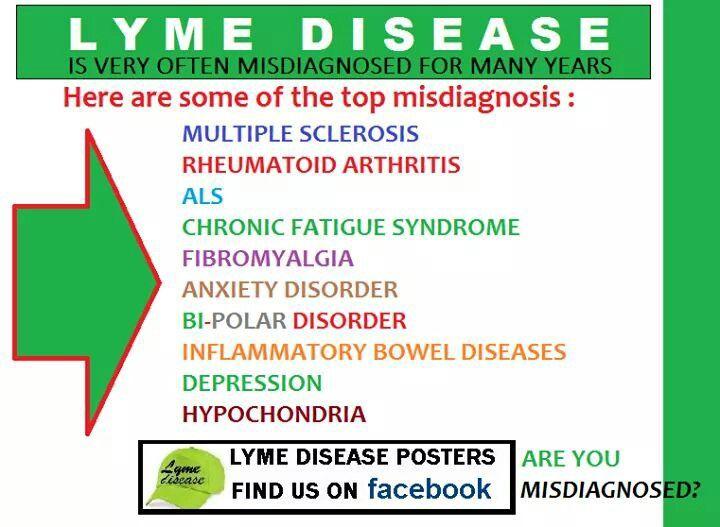 Lyme disease misdiagnosis