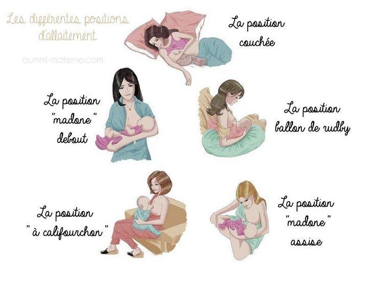 Réussir son allaitement : comment veiller à la bonne position du bébé ?