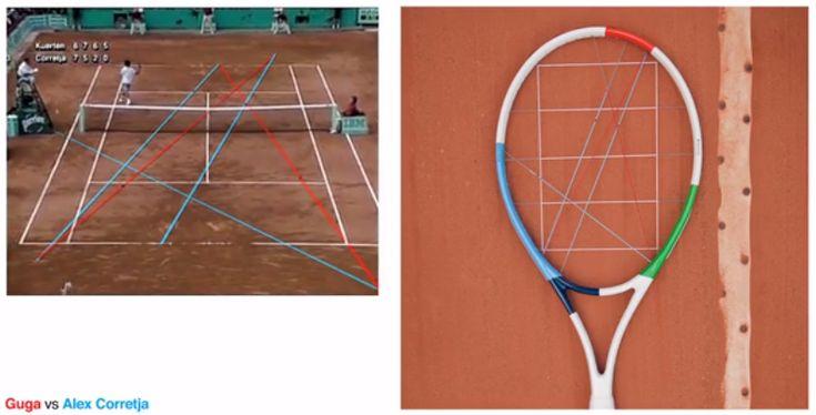 あの試合をもう一度!伝説のテニス選手の偉業を称える、ファン垂涎の「名試合再現ラケット」 | AdGang