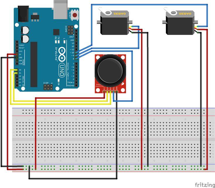 Blog basado en tutoriales de distintos niveles sobre el microcontrolador Arduino.