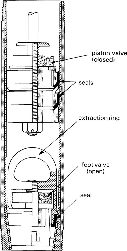 17 best images about borehole on pinterest