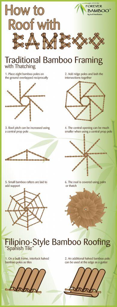 Como construir um telhado de bambu