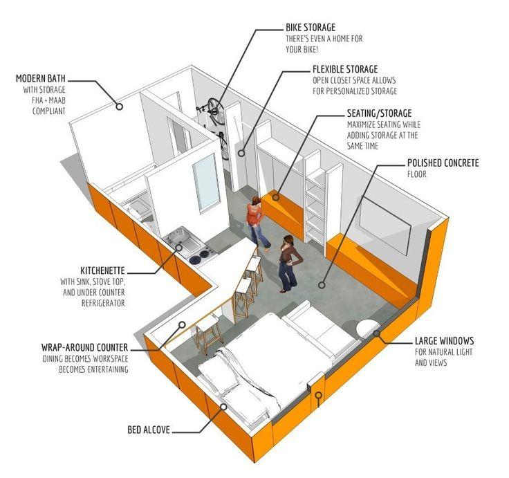 Boston-Micro-Apartment.jpg (904×849)
