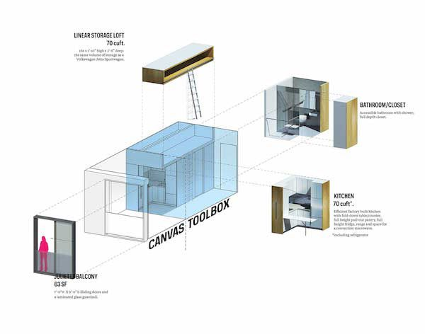 NYC's First Micro-Apartments Span 250 To 370 Square Feet, As Low As $950 A Month - DesignTAXI.com