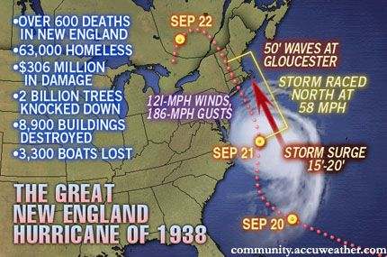 Growth in N. vs S.: Thundersnow Blizzards vs Hurricanes - General U.S. - Page 3 - City-Data Forum