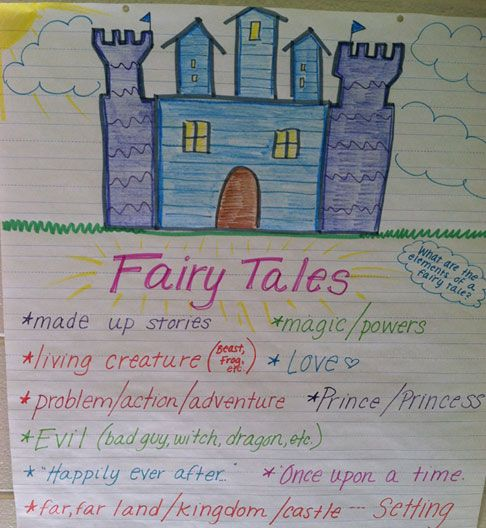 fairy tale story activity pinterest activities fairy tale stories. Black Bedroom Furniture Sets. Home Design Ideas