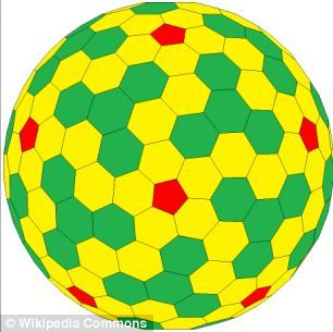 U.S. scientists believe they have identified a fourth class of 'equilateral convex polyhedra' called Goldberg polyhedra