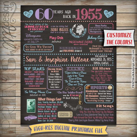 60th Anniversary Gift 1955 Chalkboard Poster Married In Sign 60 Years Ago Usa