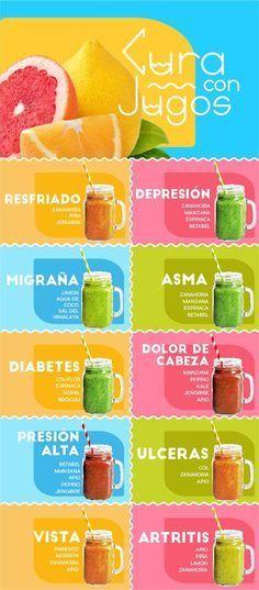 Gran listado de jugos verdes curativos para aliviar todo tipo de enfermedades. #salud #jugosverdes #infografias