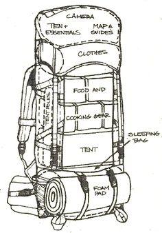 backpackingguide