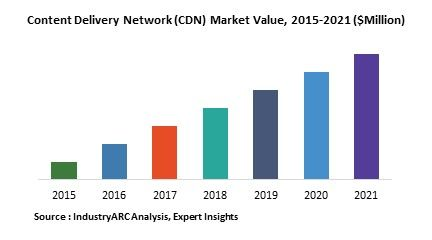 market analysis switchgear market for power industry Switchgear market for power industry, 2013 update - global market size, equipment market share, key country analysis to 2020 researchmoz include new market research report switchgear market for power industry, 2013.