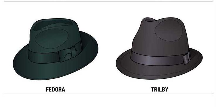 A Guide To Stylish Men's Hats.