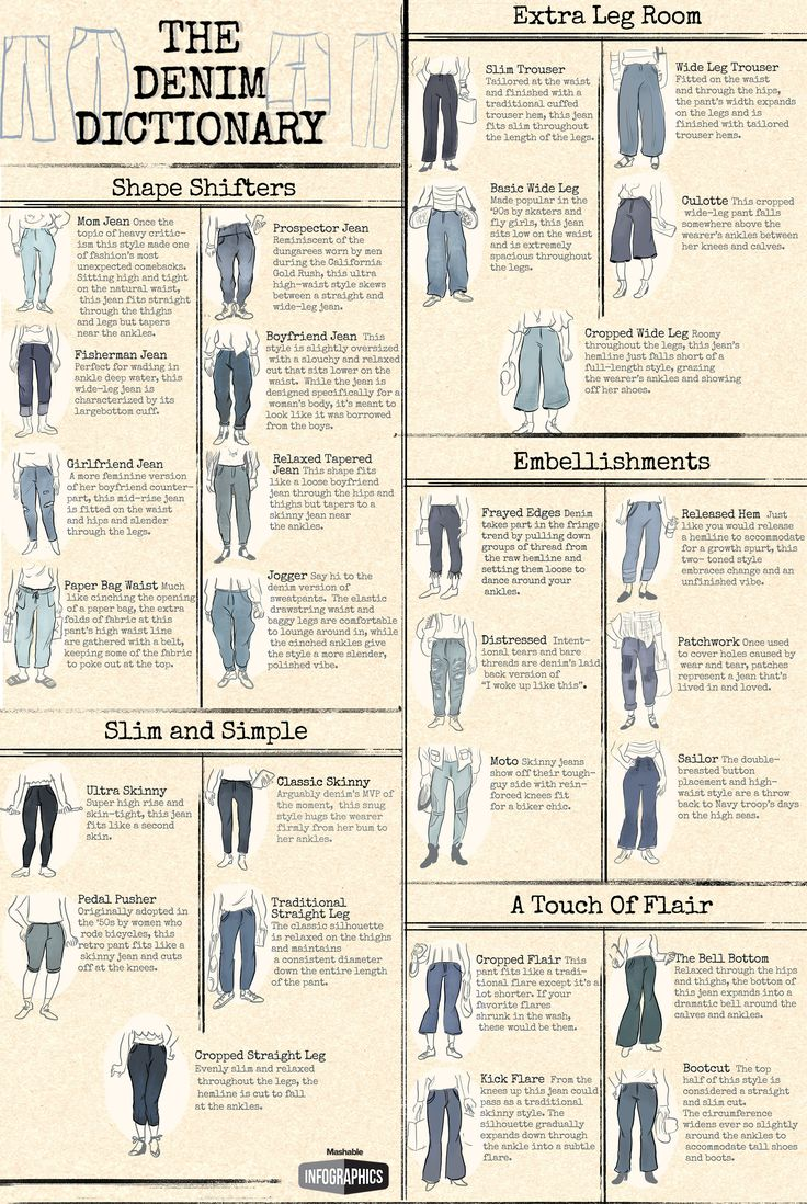 The denim dictionary: Every jean style you need to know