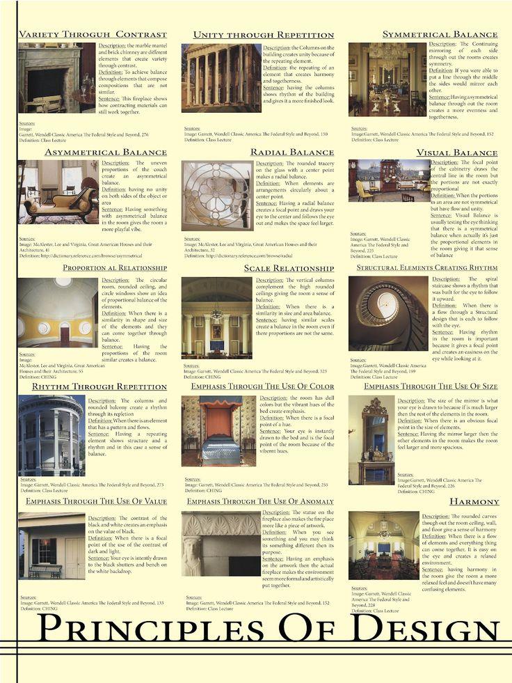 Best education decoration images on pinterest house