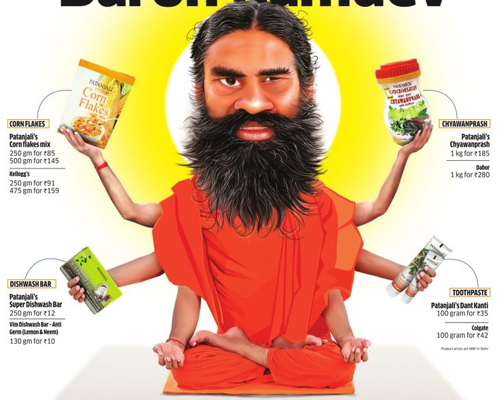 Baba Ramdev's 2,000-crore ayurvedic FMCG empire