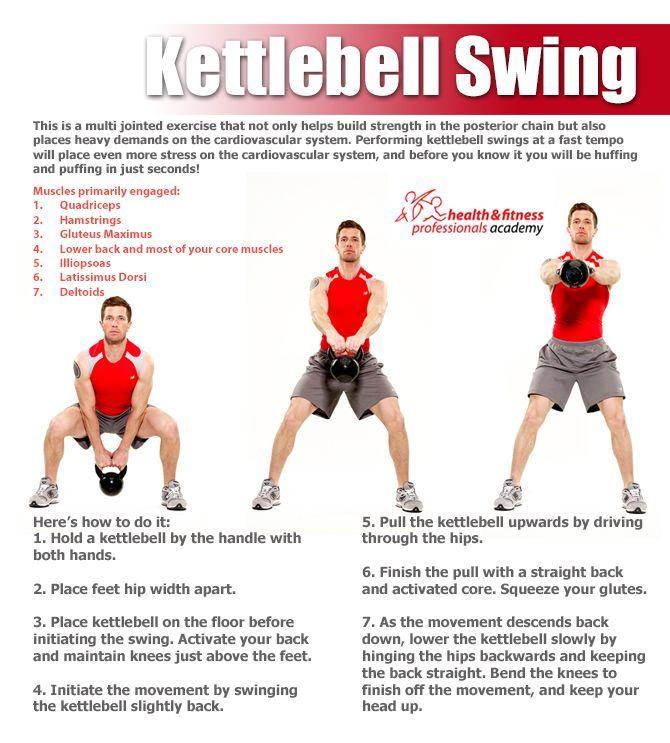 Kettlebell Swing Kettlebell Core Workout Kettlebell Squats