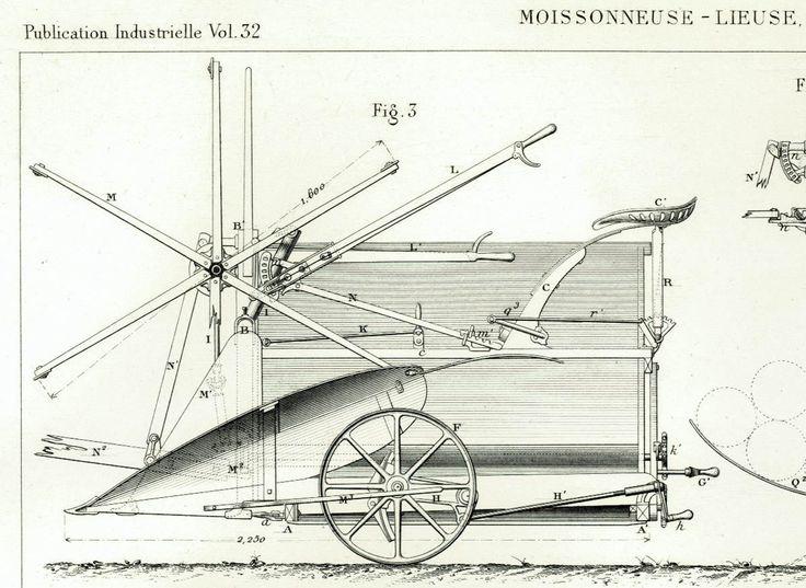 1888 Plan Moissonneuse Lieuse Systeme Wood. Collectionneur Materiel Agricole. Armengaud. Paris de la boutique sofrenchvintage sur Etsy