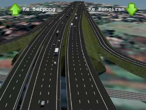 Jalan Tol Kunciran - Serpong
