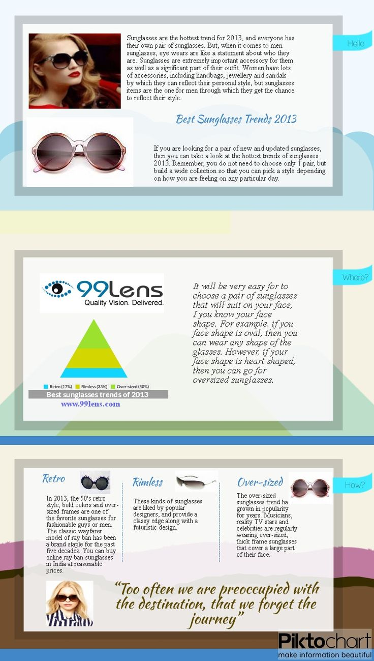 Top Three Best Sunglasses Trends 2013 for Men - http://www.99lens.com/blog/top-three-best-sunglasses-trends-2013-for-men/