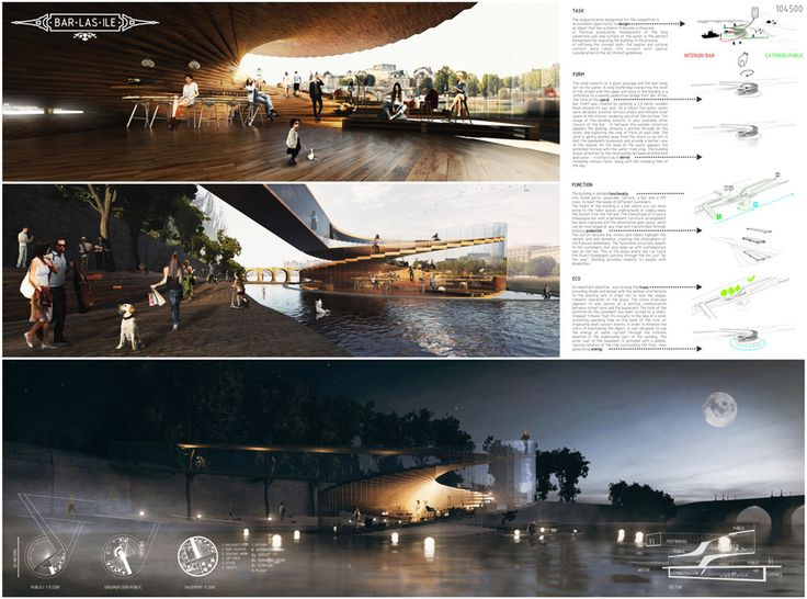 Results of the DOM3 Architecture Competition