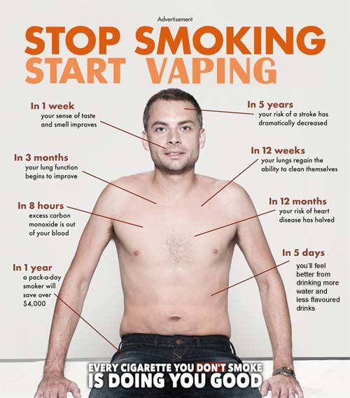 Do your body the favor and stop smoking! After only 8 hours, all of the excess carbon monoxide is out of your blood stream. The health benefits of not smoking only increase with time.