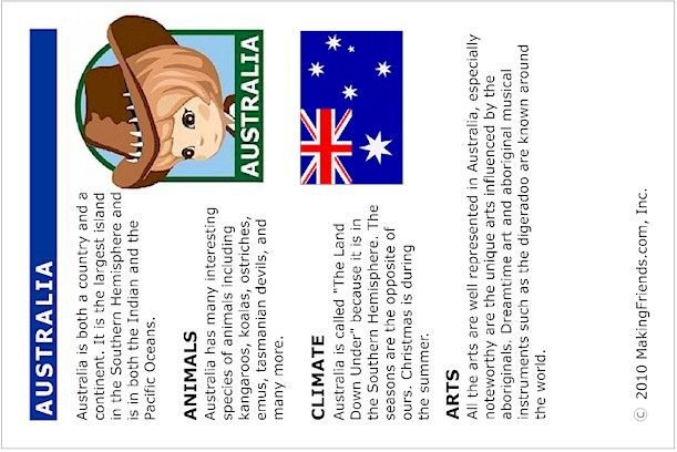 Australia Fact Sheet! Print out your Thinking Day Australia Fact Sheet for your passport. Find more countries on MakingFriends.com