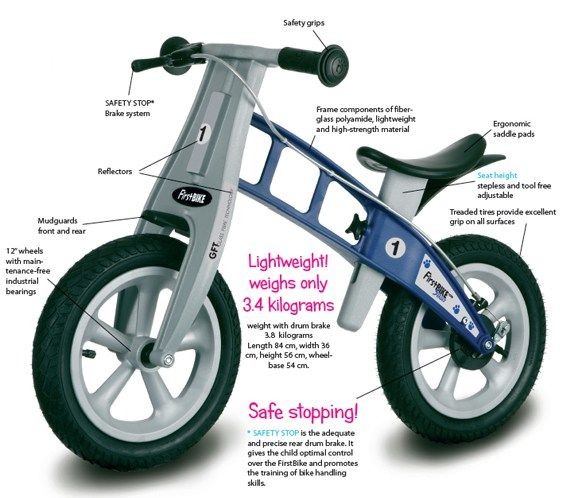 Over two years ago, FirstBIKEhelped to revolutionize the balance bike market in the US.