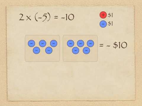 Modeling with Integer Chips Multiplication & Division - YouTube