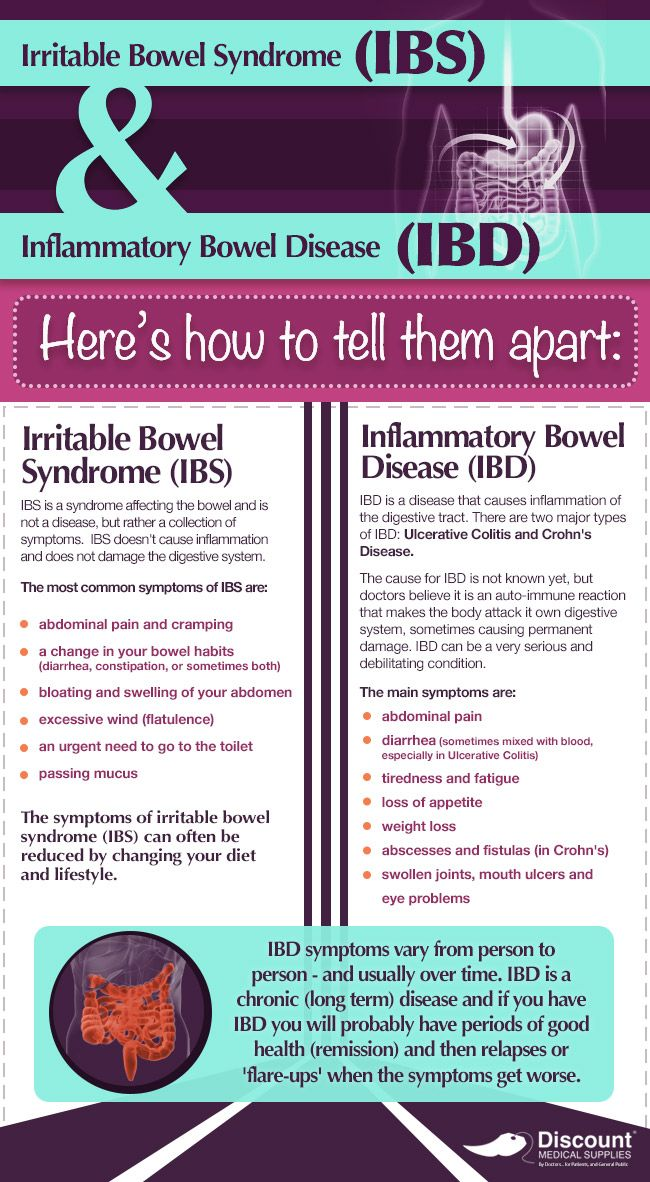 After reading this, you will never get IBD and IBS wrong again! http://www.discountmedicalsupplies.com/doctors/health-news/ibd-and-ibs-two-very-different-conditions