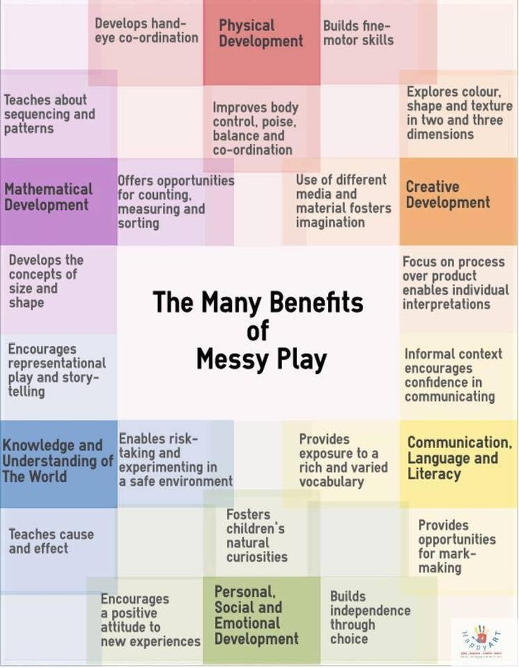 The many benefits of messy play
