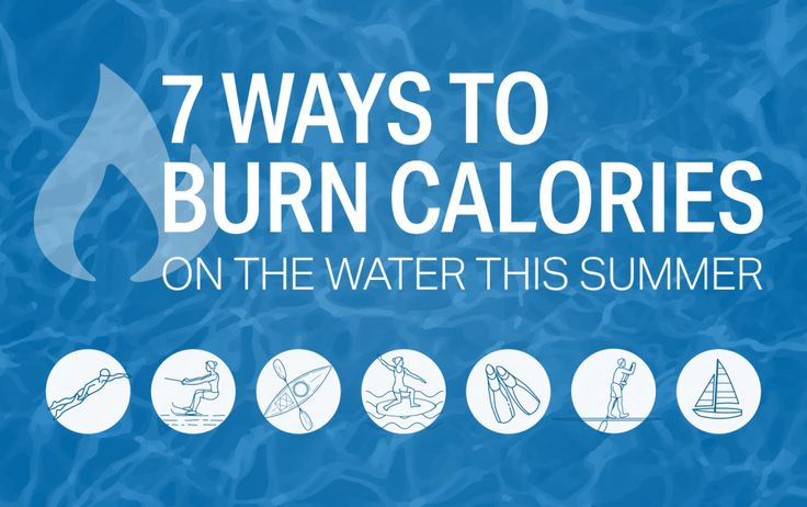 7 Ways to Burn Calories Through Water Sports http://ift.tt/2to4ELU  Summers here and that means backyard barbecues trips to the beach and frozen treats. Fortunately there are plenty of fun summer activities that can help you burn off that popsicle. Next time you hit the coast or your closest lake or river try one of these water sports to burn some serious calories instead of lounging in the sand.  Calorie burn based on 150-pound person doing 1 hour of activity.  Go Back  See All Slides…